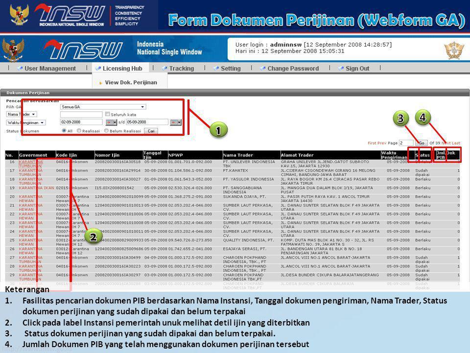 Fasilitas browse detail Manifes berdasarkan: No Bl, Kode Pos