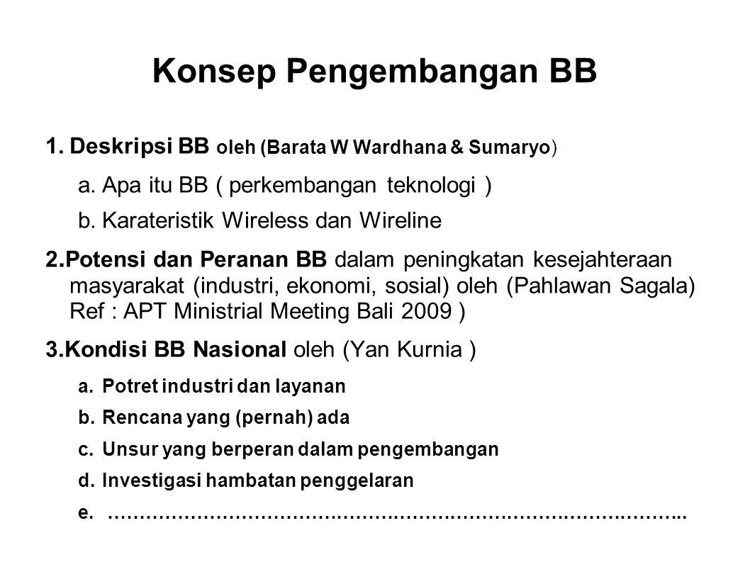 Konsep Pengembangan BB 1.Deskripsi BB oleh (Barata W Wardhana & Sumaryo) a.Apa itu BB ( perkembangan teknologi ) b.Karateristik Wireless dan Wireline 2.