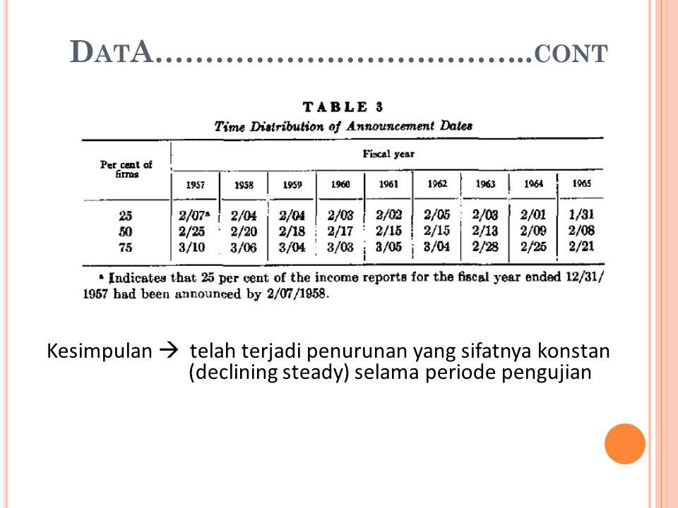D AT A……………………………….. CONT Kesimpulan  telah terjadi penurunan yang sifatnya konstan (declining steady) selama periode pengujian