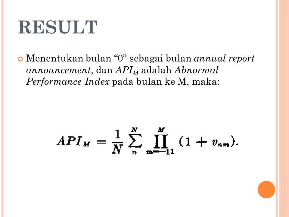"""RESULT Menentukan bulan """"0"""" sebagai bulan annual report announcement, dan API M adalah Abnormal Performance Index pada bulan ke M, maka:"""