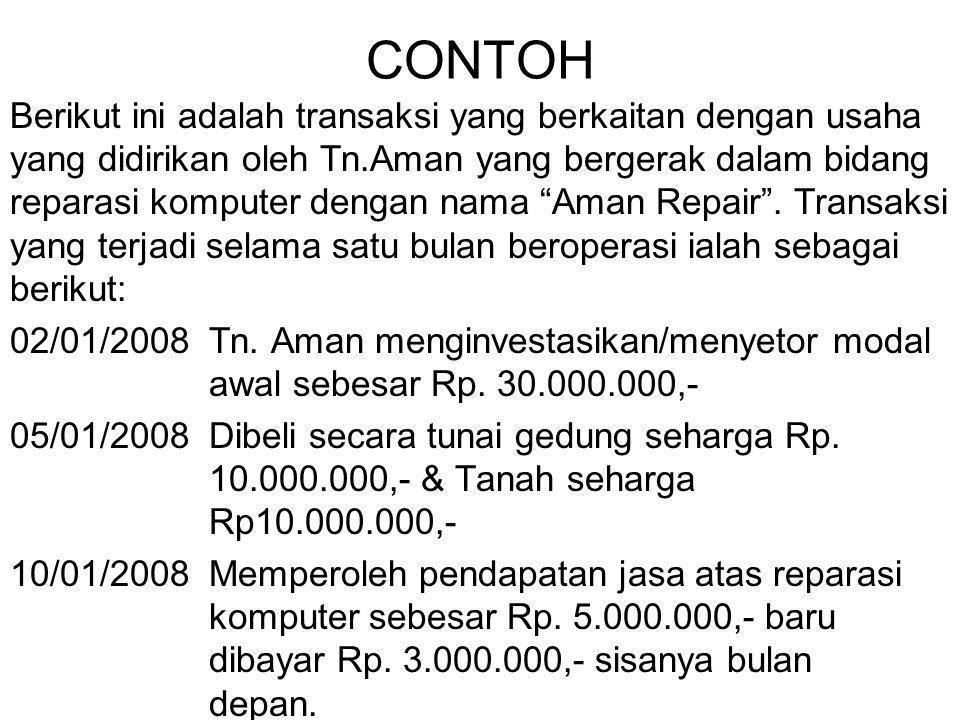 CONTOH Berikut ini adalah transaksi yang berkaitan dengan usaha yang didirikan oleh Tn.Aman yang bergerak dalam bidang reparasi komputer dengan nama Aman Repair .