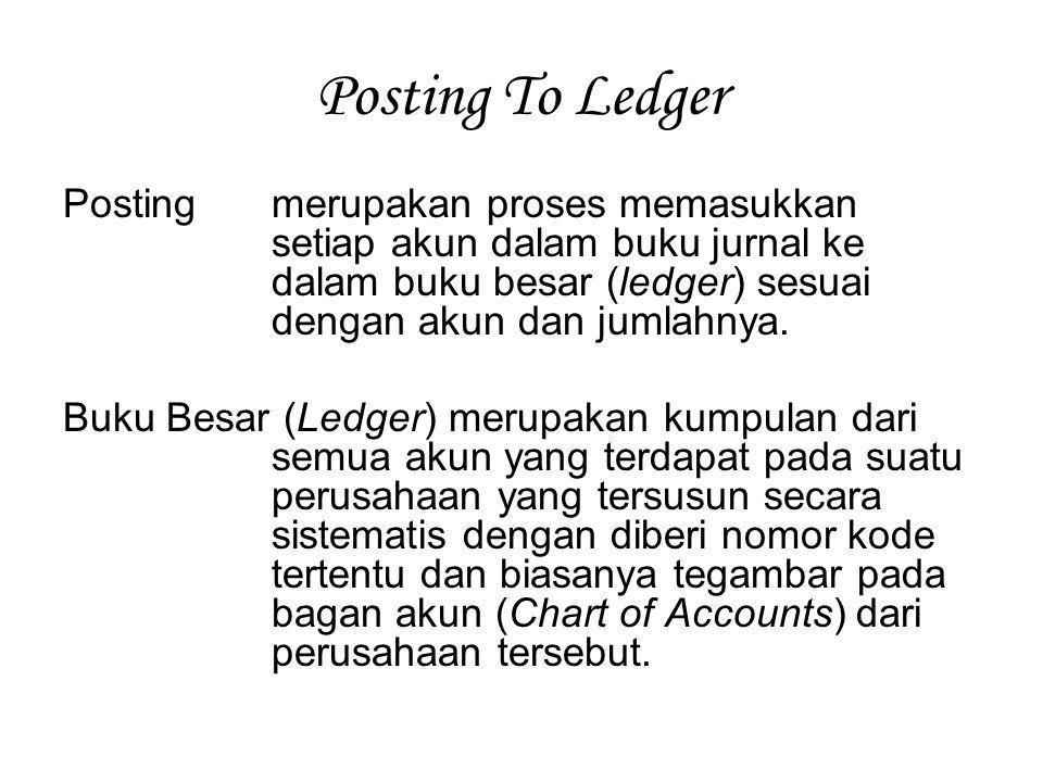 Posting To Ledger Posting merupakan proses memasukkan setiap akun dalam buku jurnal ke dalam buku besar (ledger) sesuai dengan akun dan jumlahnya.