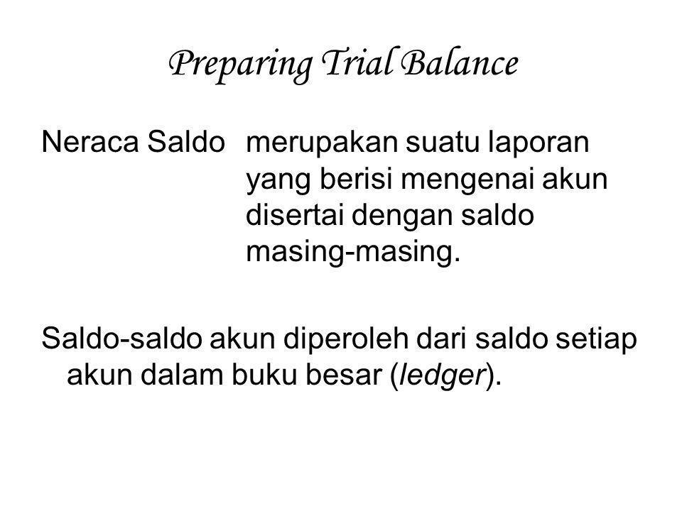 Preparing Trial Balance Neraca Saldo merupakan suatu laporan yang berisi mengenai akun disertai dengan saldo masing-masing.
