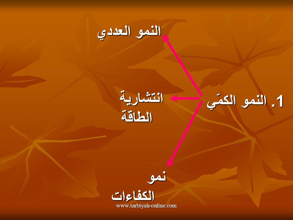 نمو الرصيد الحركي النمو الكمّي النمو النوعي التربية www.tarbiyah-online.com