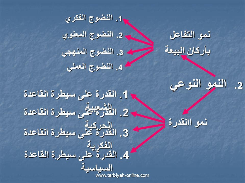 1. النمو الكمّي النمو العددي انتشارية الطاقة نمو الكفاءات www.tarbiyah-online.com