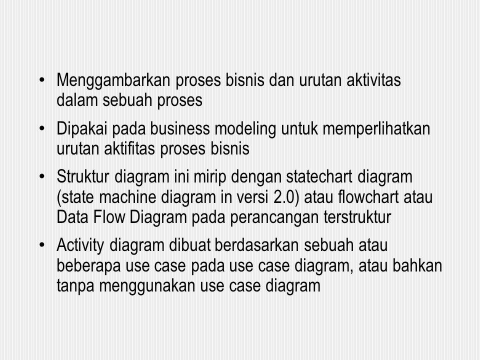 Menggambarkan proses bisnis dan urutan aktivitas dalam sebuah proses Dipakai pada business modeling untuk memperlihatkan urutan aktifitas proses bisni