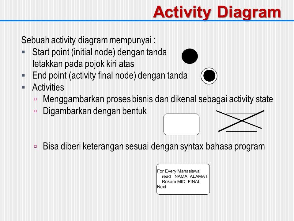 Sebuah activity diagram mempunyai :  Start point (initial node) dengan tanda letakkan pada pojok kiri atas  End point (activity final node) dengan t