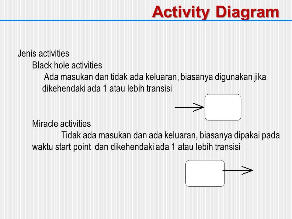 Jenis activities Black hole activities Ada masukan dan tidak ada keluaran, biasanya digunakan jika dikehendaki ada 1 atau lebih transisi Miracle activ