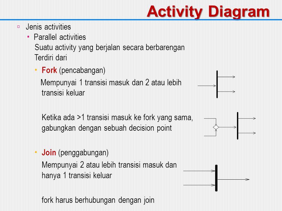 Activity Diagram Decision points Digambarkan dengan lambang wajik/belah ketupat Mempunyai transisi(sebuah garis dari/ke decision point) Setiap transisi yang ada harus mempunyai GUARD (kunci) Hindarkan decision points yang berlebihan Tidak ada sebuah keterangan (pertanyaan) pada tengah belah ketupat seperti pada flowchart