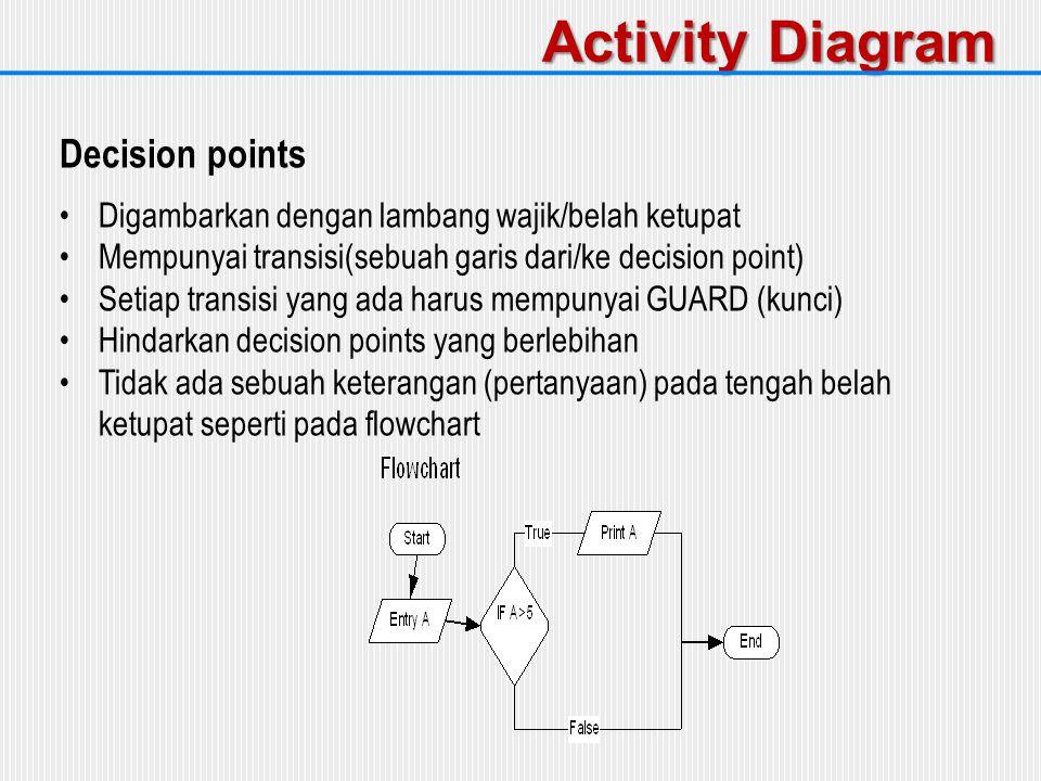 Activity Diagram  Sebuah kondisi benar sewaktu melewati sebuah transisi  Digambarkan dengan diletakkan diantara tanda [ ]  Setiap transisi dari/ke decision points harus mempunyai guard  Guard harus konsisten dan tidak overlap  Contoh: X 0 konsisten X =0 tidak konsisten  Guards harus lengkap logikanya Contoh:X 0, bagaimana jika X=0 .