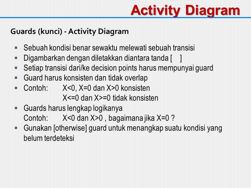 Activity Diagram  Sebuah kondisi benar sewaktu melewati sebuah transisi  Digambarkan dengan diletakkan diantara tanda [ ]  Setiap transisi dari/ke