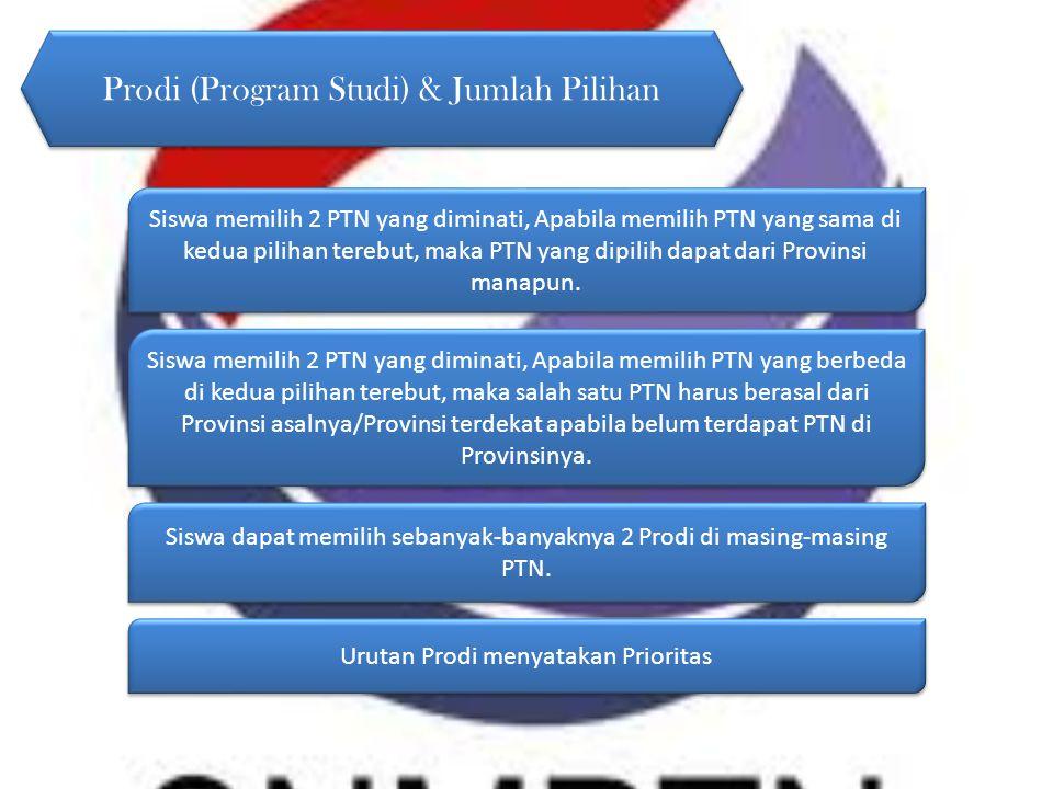 Siswa memilih 2 PTN yang diminati, Apabila memilih PTN yang sama di kedua pilihan terebut, maka PTN yang dipilih dapat dari Provinsi manapun. Siswa me