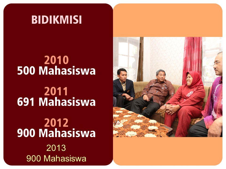 2013 900 Mahasiswa