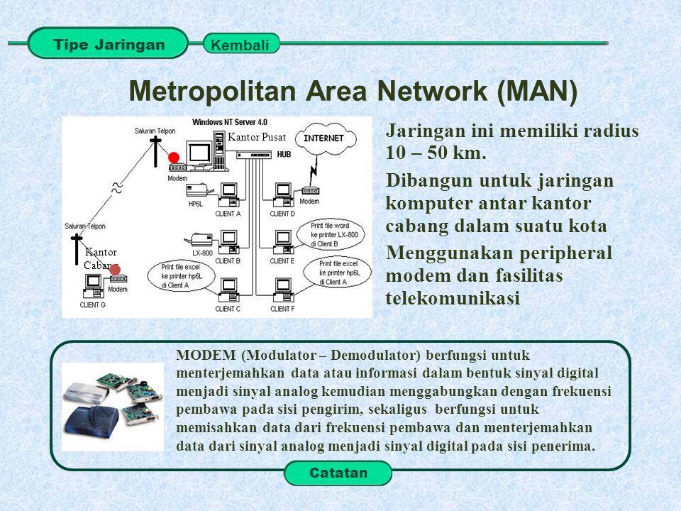 Metropolitan Area Network (MAN) MODEM (Modulator – Demodulator) berfungsi untuk menterjemahkan data atau informasi dalam bentuk sinyal digital menjadi