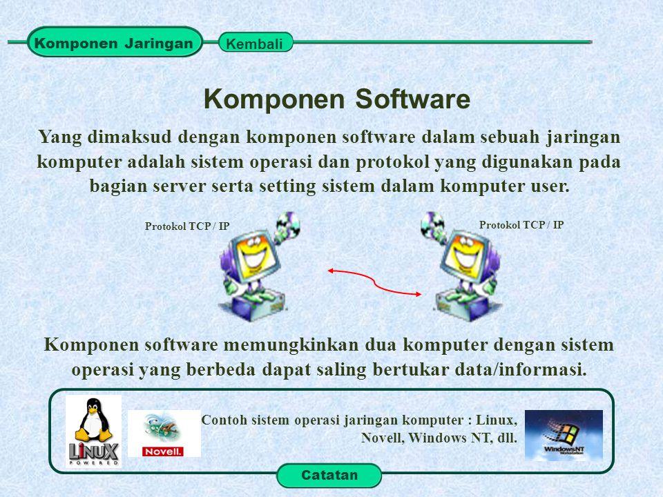Komponen Software Yang dimaksud dengan komponen software dalam sebuah jaringan komputer adalah sistem operasi dan protokol yang digunakan pada bagian