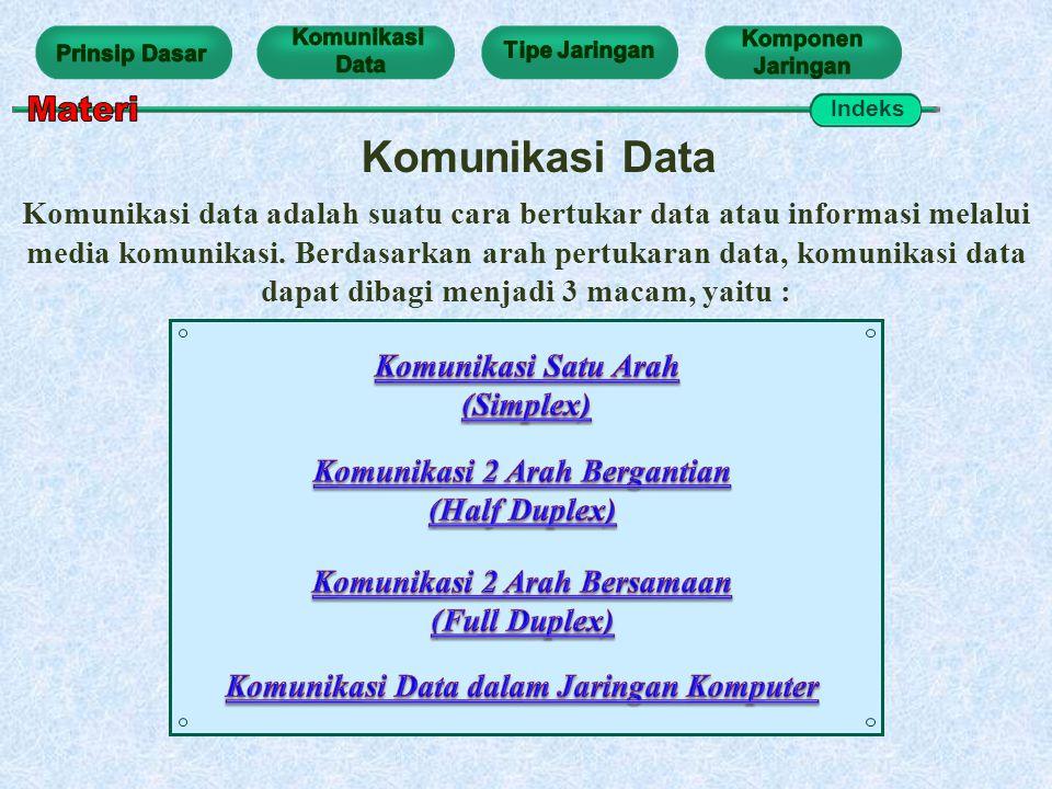 Komunikasi Data Komunikasi data adalah suatu cara bertukar data atau informasi melalui media komunikasi. Berdasarkan arah pertukaran data, komunikasi