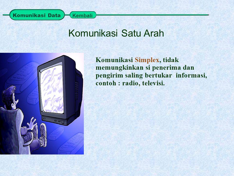 Komunikasi Satu Arah Komunikasi Simplex, tidak memungkinkan si penerima dan pengirim saling bertukar informasi, contoh : radio, televisi. Komunikasi D