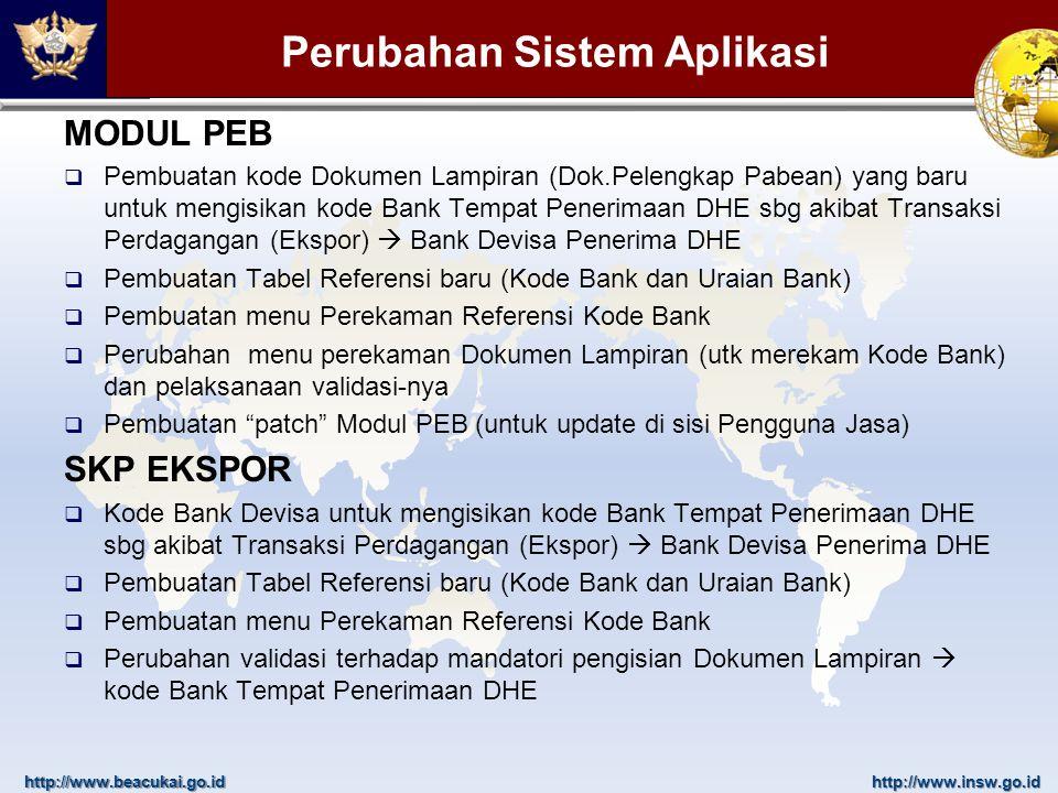 http://www.beacukai.go.idhttp://www.insw.go.id Perubahan Sistem Aplikasi MODUL PEB  Pembuatan kode Dokumen Lampiran (Dok.Pelengkap Pabean) yang baru