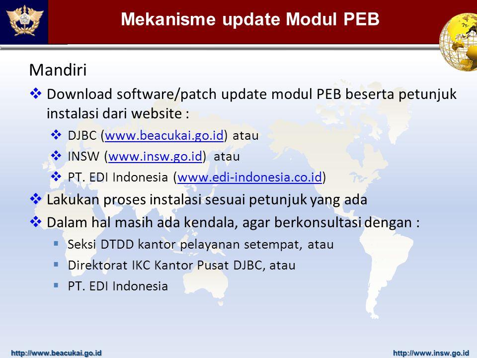 http://www.beacukai.go.idhttp://www.insw.go.id Mekanisme update Modul PEB Mandiri  Download software/patch update modul PEB beserta petunjuk instalas