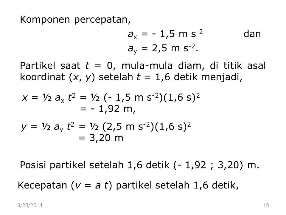 8/23/201418 Komponen percepatan, a x = - 1,5 m s -2 dan a y = 2,5 m s -2.