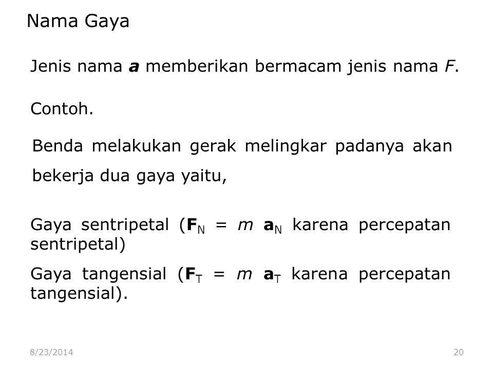 8/23/201420 Nama Gaya Jenis nama a memberikan bermacam jenis nama F.