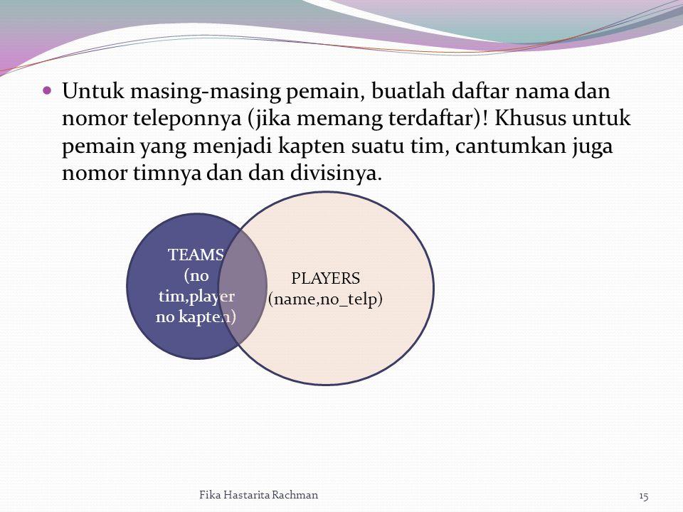 Untuk masing-masing pemain, buatlah daftar nama dan nomor teleponnya (jika memang terdaftar)! Khusus untuk pemain yang menjadi kapten suatu tim, cantu