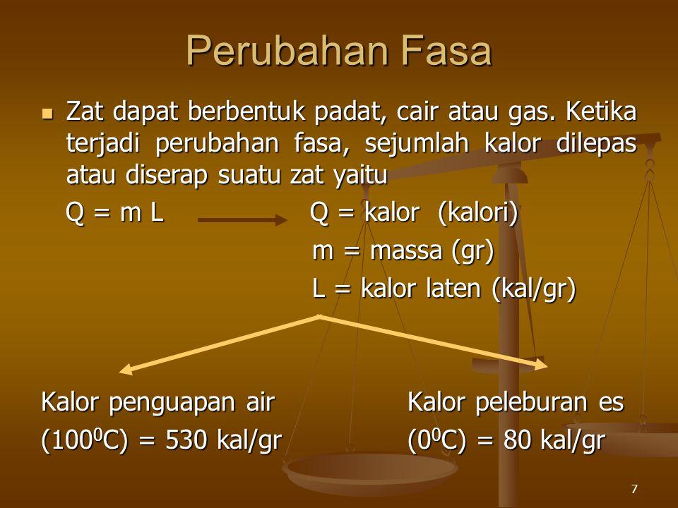 7 Perubahan Fasa Zat dapat berbentuk padat, cair atau gas. Ketika terjadi perubahan fasa, sejumlah kalor dilepas atau diserap suatu zat yaitu Zat dapa