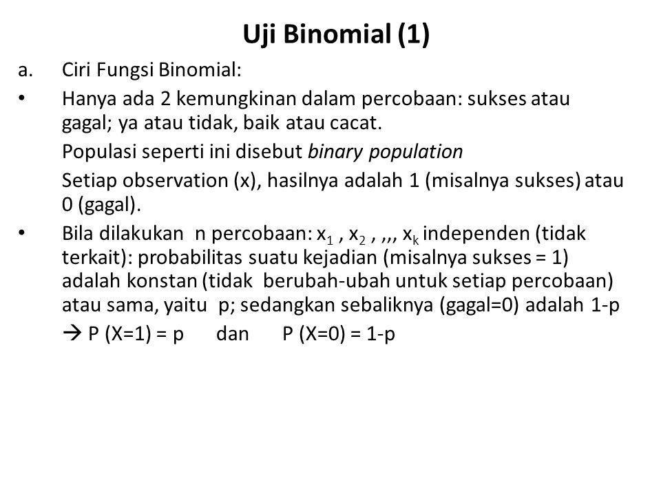 Uji Binomial (2) b.Fungsi Distribusi Binomial: Distribusi binomial merupakan hasil probabilitas n observasi yang kita ambil dari populasi binomial.