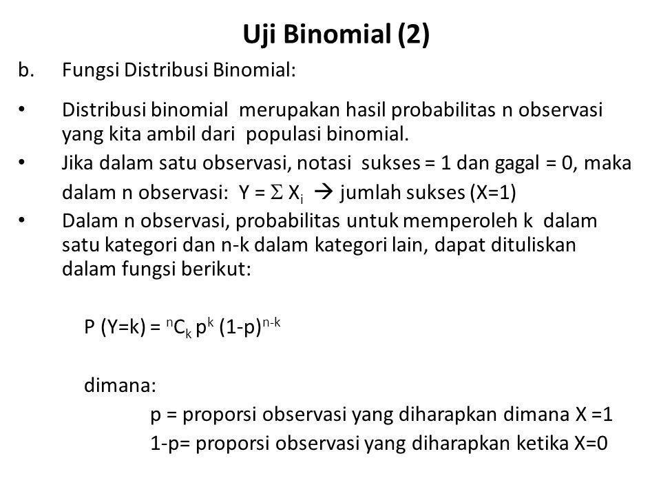 Uji Binomial (3) c.