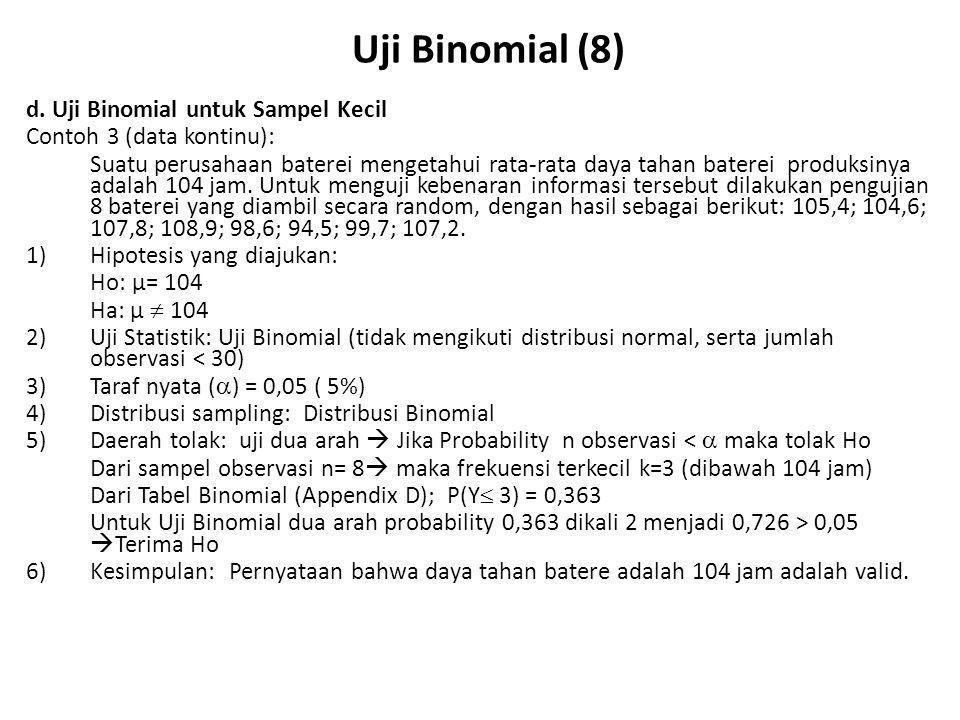 Uji Binomial (9) d.