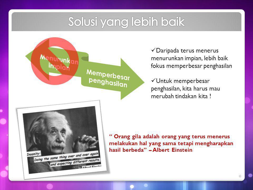 """"""" Orang gila adalah orang yang terus menerus melakukan hal yang sama tetapi mengharapkan hasil berbeda"""" – Albert Einstein Daripada terus menerus menur"""