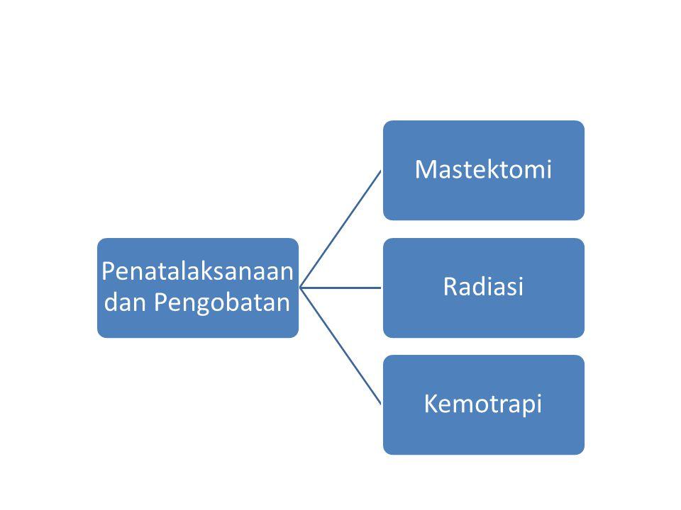 Penatalaksanaan dan Pengobatan MastektomiRadiasiKemotrapi