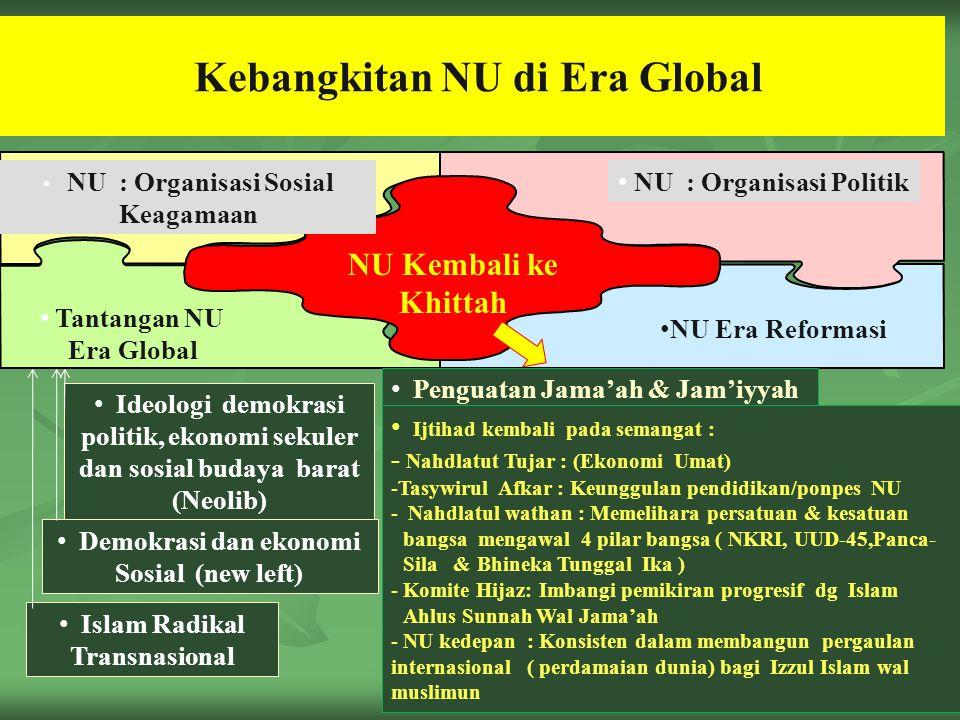 Kebangkitan NU di Era Global 10 NU : Organisasi Sosial Keagamaan NU Kembali ke Khittah Tantangan NU Era Global NU Era Reformasi NU : Organisasi Politi