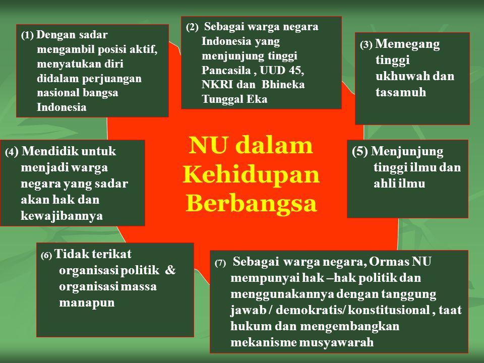13 NU dalam Kehidupan Berbangsa (7) Sebagai warga negara, Ormas NU mempunyai hak –hak politik dan menggunakannya dengan tanggung jawab / demokratis/ k