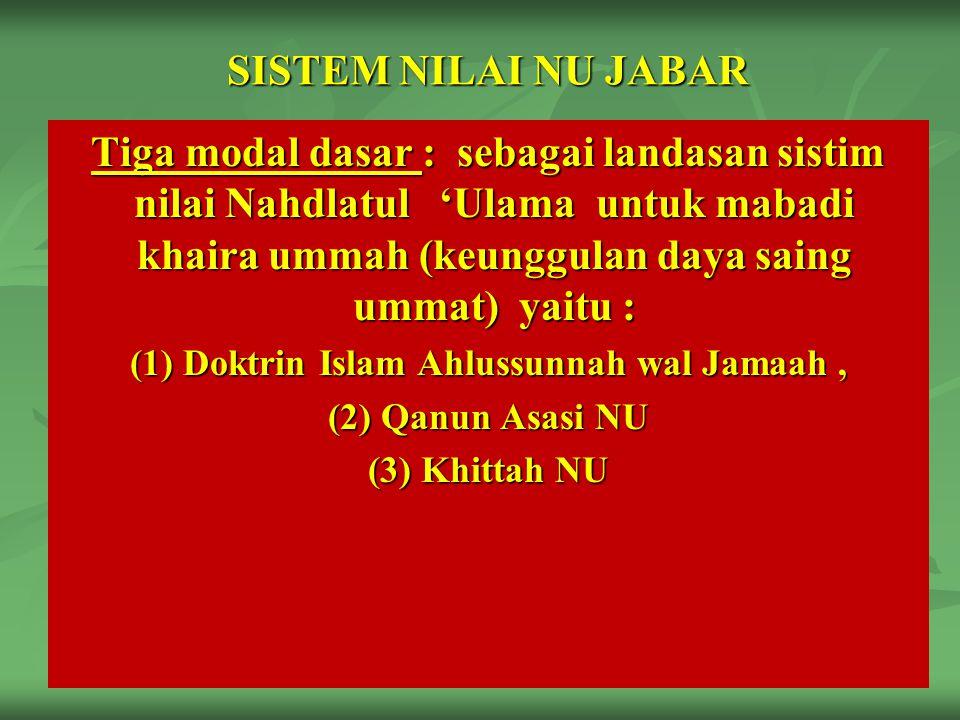 SISTEM NILAI NU JABAR Tiga modal dasar : sebagai landasan sistim nilai Nahdlatul 'Ulama untuk mabadi khaira ummah (keunggulan daya saing ummat) yaitu : (1) Doktrin Islam Ahlussunnah wal Jamaah, (2) Qanun Asasi NU (3) Khittah NU