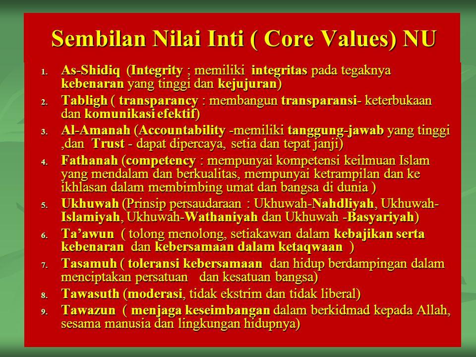 Sembilan Nilai Inti ( Core Values) NU Sembilan Nilai Inti ( Core Values) NU 1. As-Shidiq (Integrity ; memiliki integritas pada tegaknya kebenaran yang
