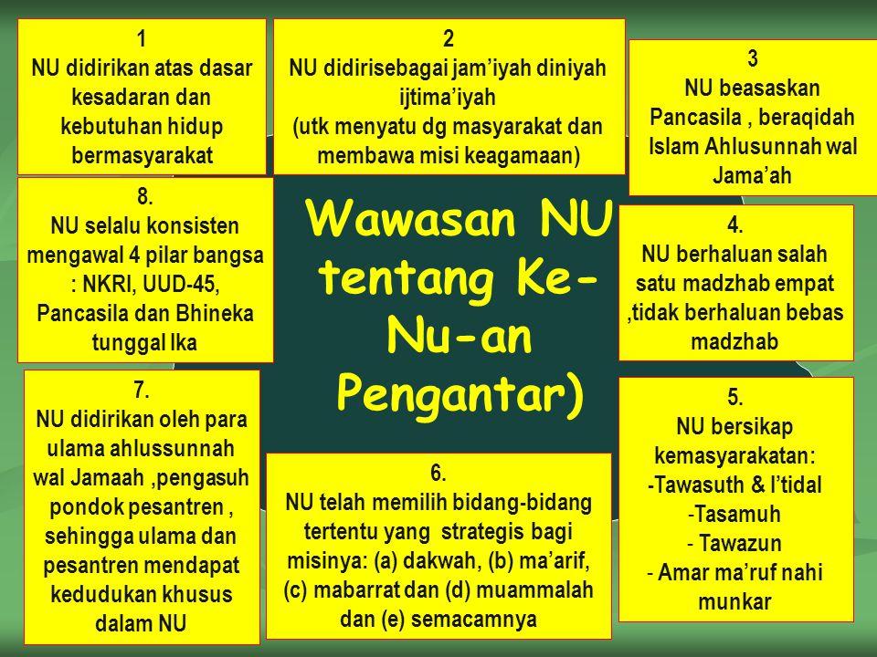 Wawasan NU tentang Ke- Nu-an Pengantar) 1 NU didirikan atas dasar kesadaran dan kebutuhan hidup bermasyarakat 4. NU berhaluan salah satu madzhab empat