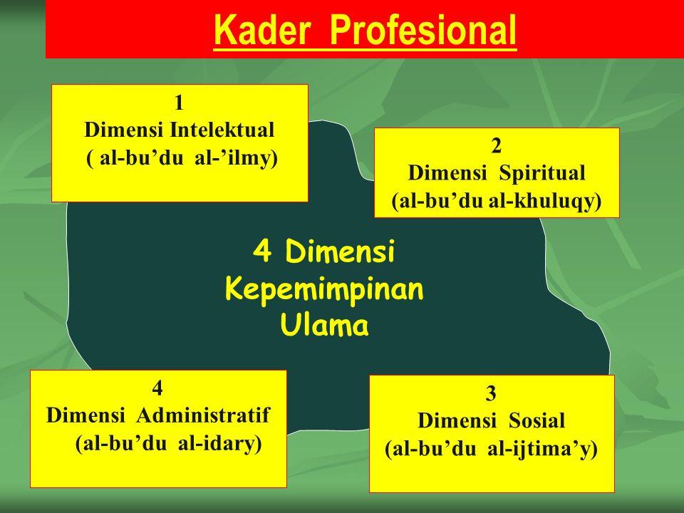 4 Dimensi Kepemimpinan Ulama Kader Profesional 1 Dimensi Intelektual ( al-bu'du al-'ilmy) 2 Dimensi Spiritual (al-bu'du al-khuluqy) 4 Dimensi Administ