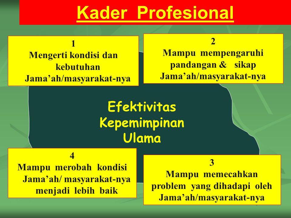 Efektivitas Kepemimpinan Ulama Kader Profesional 1 Mengerti kondisi dan kebutuhan Jama'ah/masyarakat-nya 2 Mampu mempengaruhi pandangan & sikap Jama'a