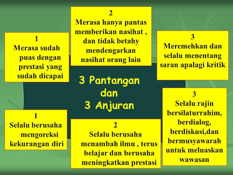 3 Pantangan dan 3 Anjuran 1 Merasa sudah puas dengan prestasi yang sudah dicapai 2 Merasa hanya pantas memberikan nasihat, dan tidak betahy mendengark