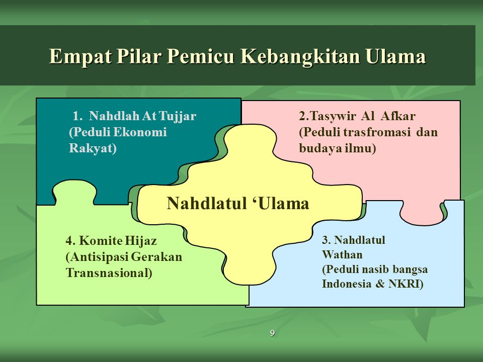 Wawasan tentang kesemestaan (universalitas,internasionalitas) 1.