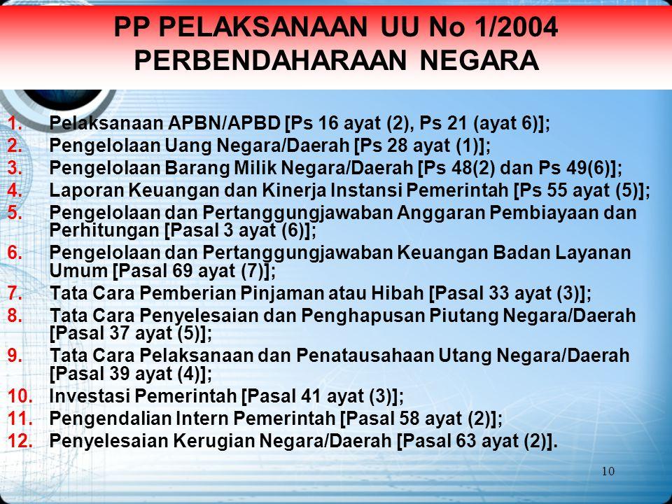 10 1.Pelaksanaan APBN/APBD [Ps 16 ayat (2), Ps 21 (ayat 6)]; 2.Pengelolaan Uang Negara/Daerah [Ps 28 ayat (1)]; 3.Pengelolaan Barang Milik Negara/Daer