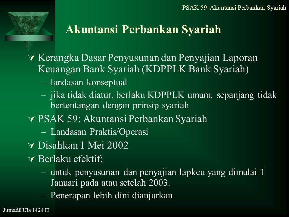 PSAK 59: Akuntansi Perbankan Syariah Jumadil Ula 1424 H Skema Mudharabah (Bank sebagai Mudharib) Akuntansi Sumber Dana Bank Syariah Bank (Mudharib) Nasabah (Shahibul Maal) Proyek/Usaha Pembagian Keuntungan Modal Perjanjian Bagi Hasil Nisbah X% Nisbah Y% Modal 100% Keahlian Pengembalian Modal Pokok
