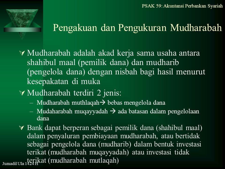 PSAK 59: Akuntansi Perbankan Syariah Jumadil Ula 1424 H Pengakuan dan Pengukuran Mudharabah  Mudharabah adalah akad kerja sama usaha antara shahibul