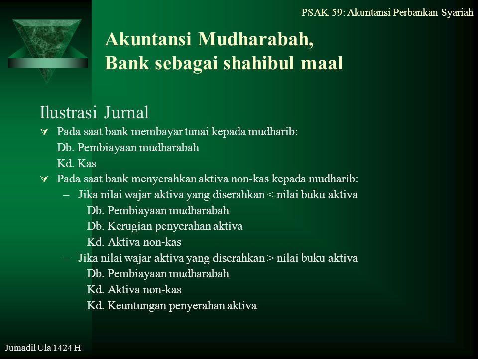 Jumadil Ula 1424 H Akuntansi Mudharabah, Bank sebagai shahibul maal Ilustrasi Jurnal  Pada saat bank membayar tunai kepada mudharib: Db. Pembiayaan m