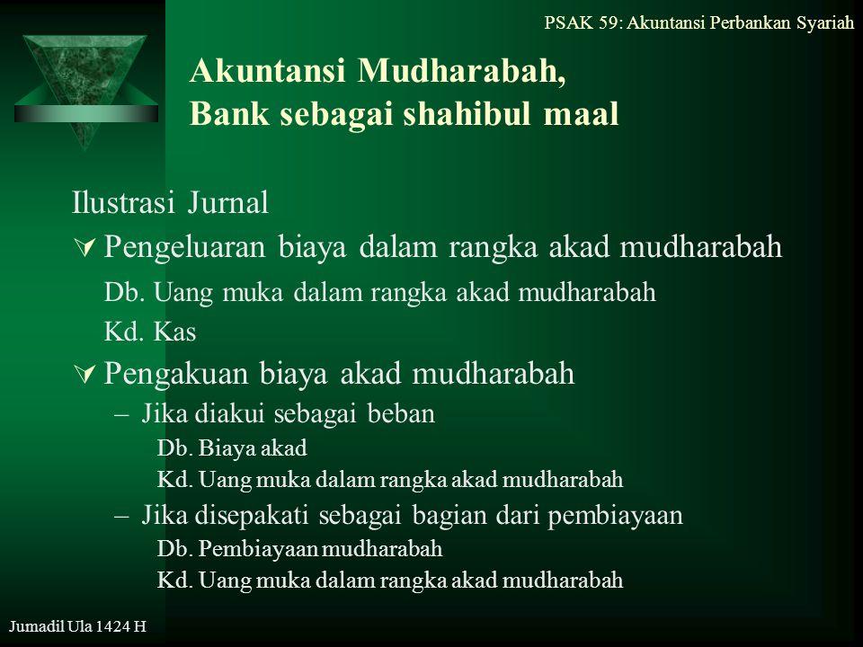 PSAK 59: Akuntansi Perbankan Syariah Jumadil Ula 1424 H Akuntansi Mudharabah, Bank sebagai shahibul maal Ilustrasi Jurnal  Pengeluaran biaya dalam ra