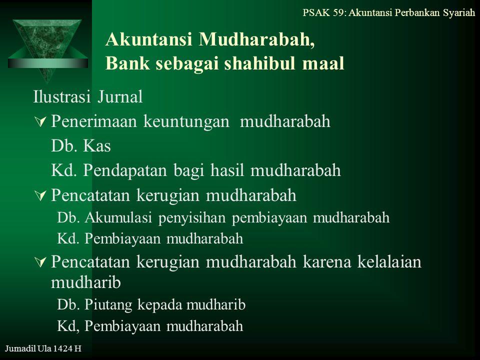 PSAK 59: Akuntansi Perbankan Syariah Jumadil Ula 1424 H Akuntansi Mudharabah, Bank sebagai shahibul maal Ilustrasi Jurnal  Penerimaan keuntungan mudh