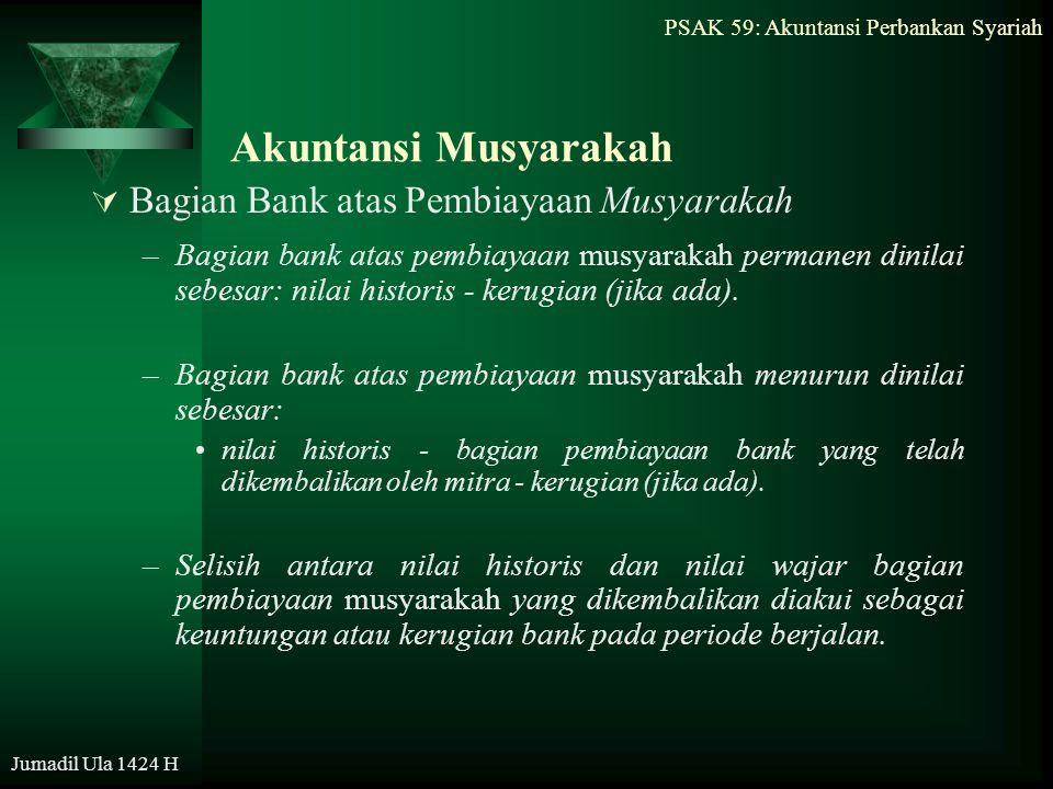 PSAK 59: Akuntansi Perbankan Syariah Jumadil Ula 1424 H Akuntansi Musyarakah  Bagian Bank atas Pembiayaan Musyarakah –Bagian bank atas pembiayaan mus