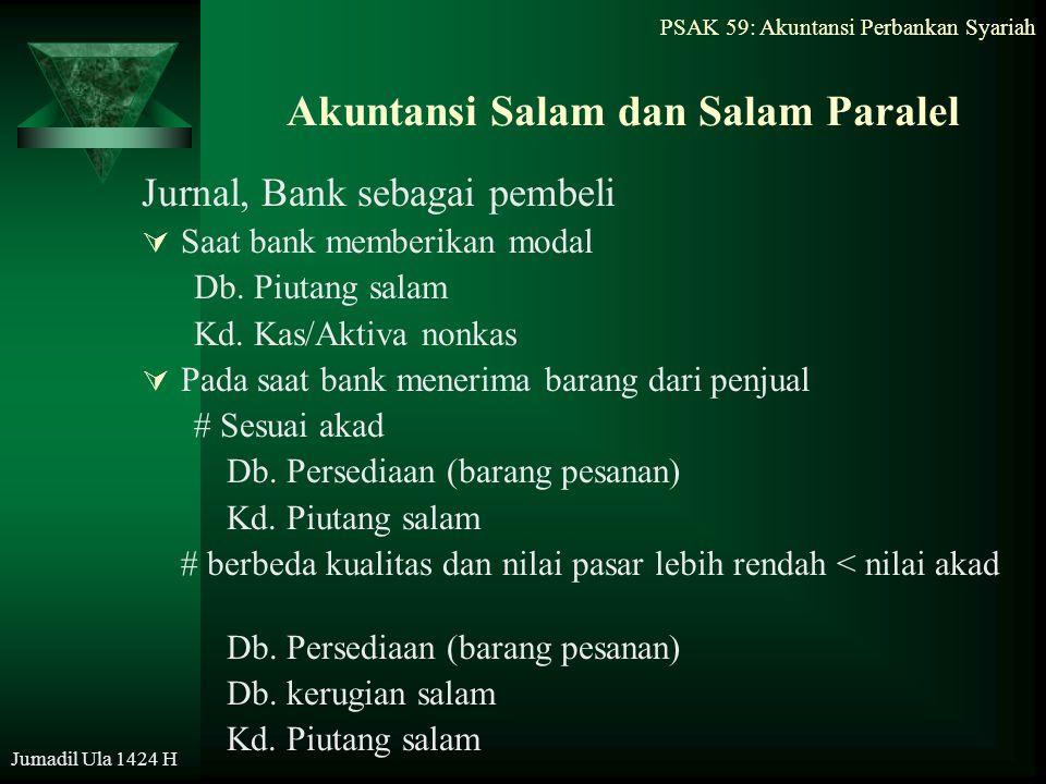 PSAK 59: Akuntansi Perbankan Syariah Jumadil Ula 1424 H Akuntansi Salam dan Salam Paralel Jurnal, Bank sebagai pembeli  Saat bank memberikan modal Db