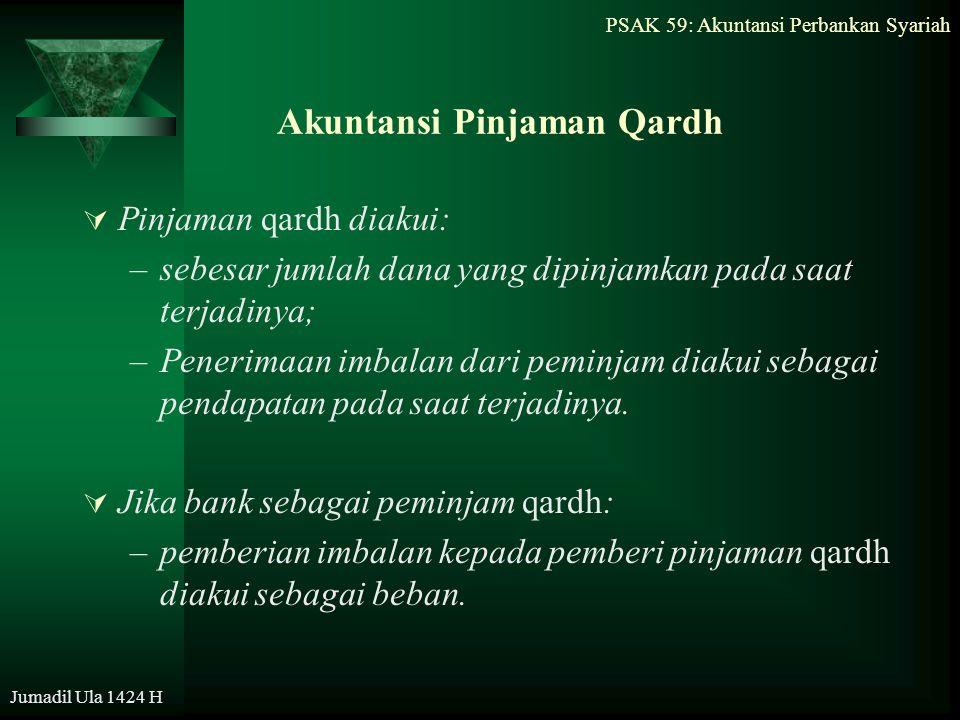 PSAK 59: Akuntansi Perbankan Syariah Jumadil Ula 1424 H Akuntansi Pinjaman Qardh  Pinjaman qardh diakui: –sebesar jumlah dana yang dipinjamkan pada s